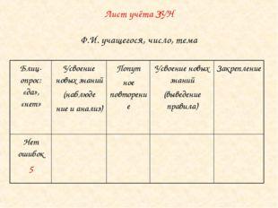 Лист учёта ЗУН Ф.И. учащегося, число, тема Блиц-опрос: «да», «нет»Усвоение н