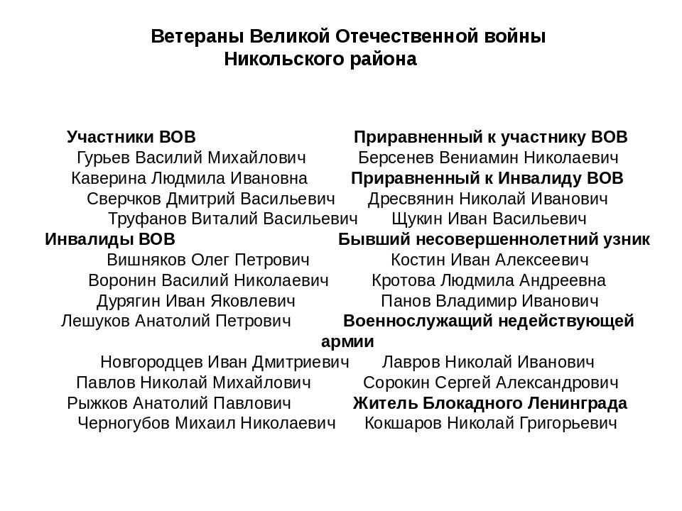 Ветераны Великой Отечественной войны Никольского района Участники ВОВ Прирав...