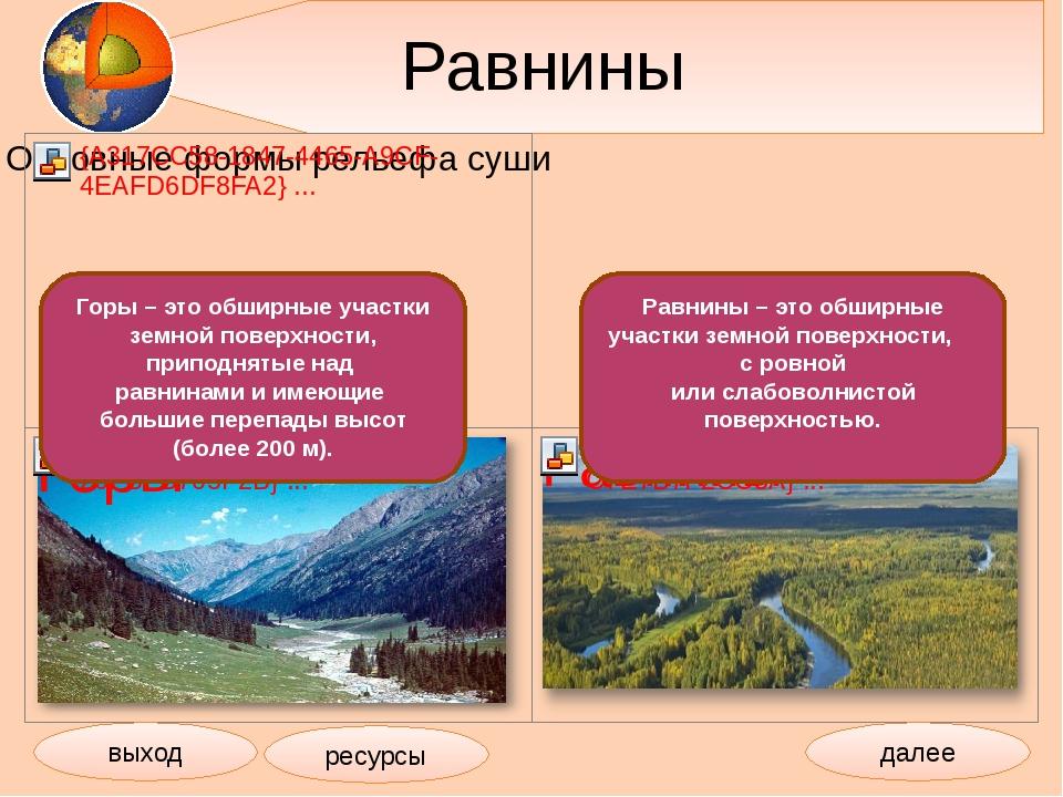Горы – это обширные участки земной поверхности, приподнятые над равнинами и...