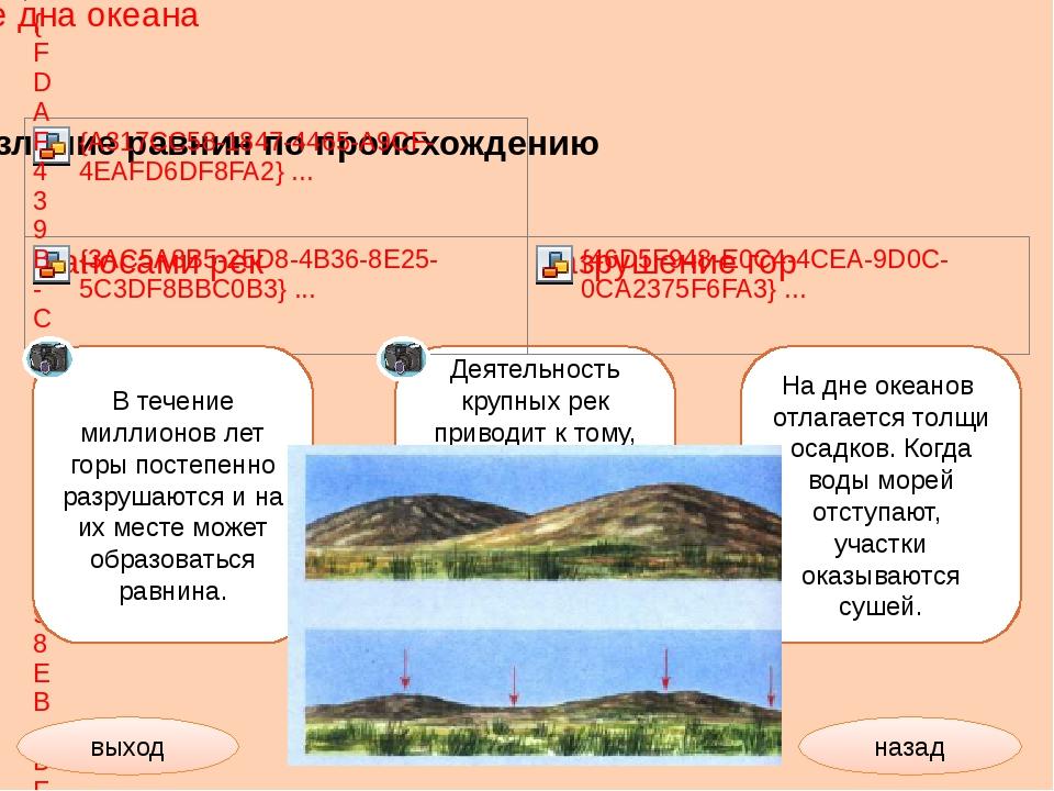 Возвышенности выход далее Среднерусская 2. Приволжская Чтобы показать возвыше...