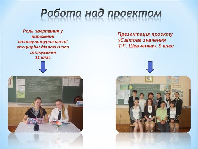 Роль звертання у вираженні етнокультурознавчої специфіки діалогічного спілкув...