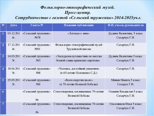 Фольклорно-этнографический музей. Пресс-центр. Сотрудничество с газетой «Сель...