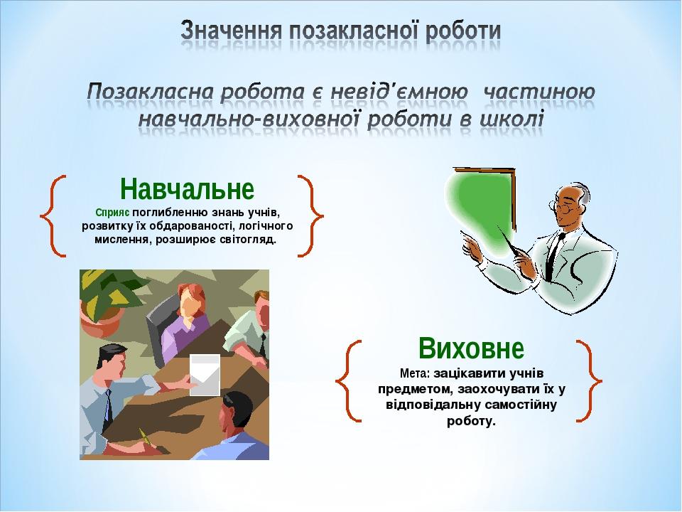 Навчальне Сприяє поглибленню знань учнів, розвитку їх обдарованості, логічног...