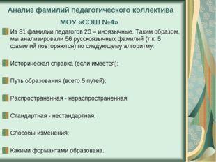 Анализ фамилий педагогического коллектива МОУ «СОШ №4» Из 81 фамилии педагого
