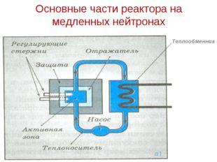 Основные части реактора на медленных нейтронах Теплообменник