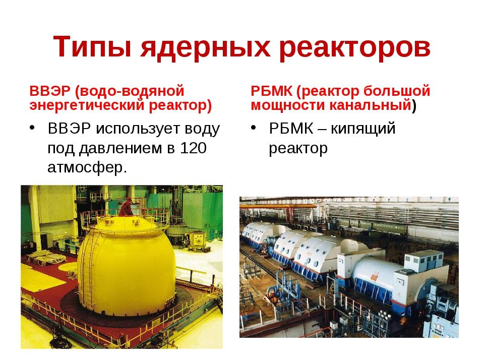 Типы ядерных реакторов ВВЭР (водо-водяной энергетический реактор) ВВЭР исполь...