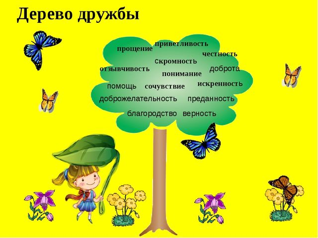Дерево дружбы скромность доброжелательность верность помощь сочувствие предан...