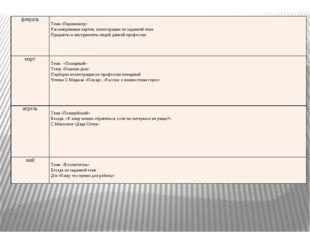 февраль Тема «Парикмахер» Рассматривание картин, иллюстрации по заданной теме