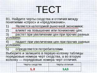 ТЕСТ В1. Найдите черты сходства и отличия между понятиями «спрос» и «предложе