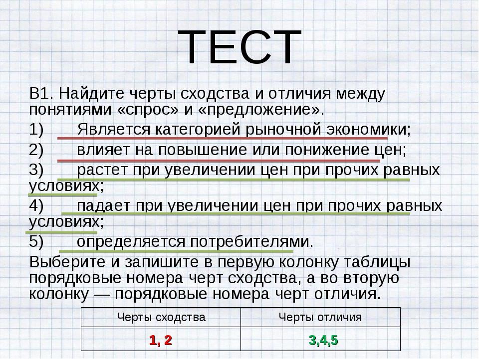 ТЕСТ В1. Найдите черты сходства и отличия между понятиями «спрос» и «предложе...
