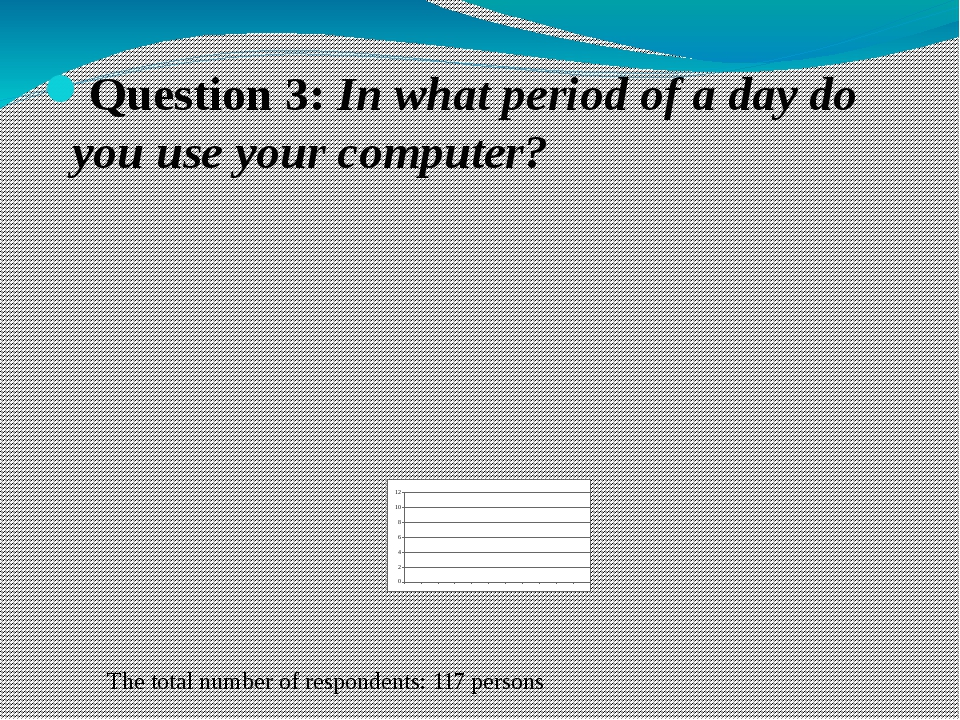 Question 3: In what period of a day do you use your computer? The total numbe...