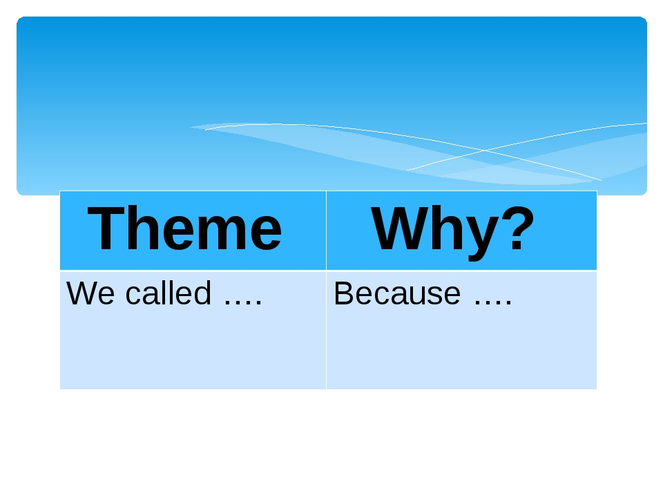 Theme 	Why? We called …. 	Because ….