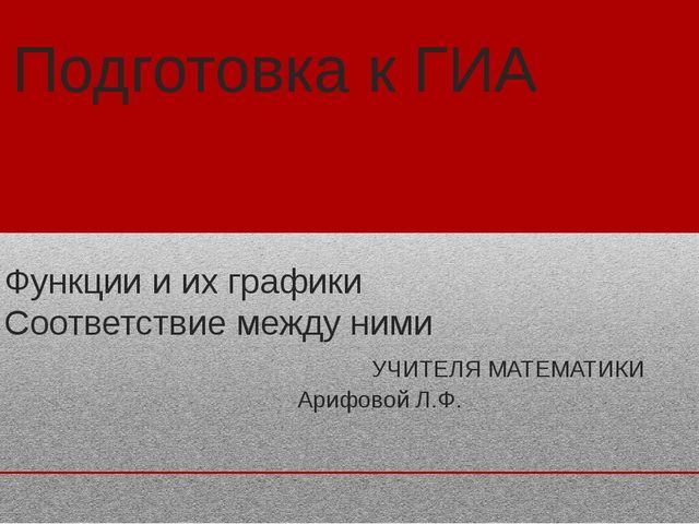 Подготовка к ГИА Функции и их графики Соответствие между ними УЧИТЕЛЯ МАТЕМАТ...
