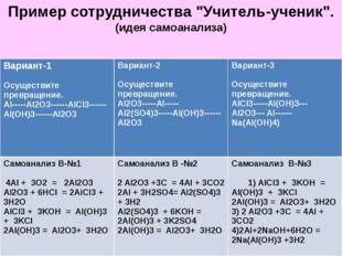 """Пример сотрудничества """"Учитель-ученик"""". (идея самоанализа) Вариант-1  Осущес"""