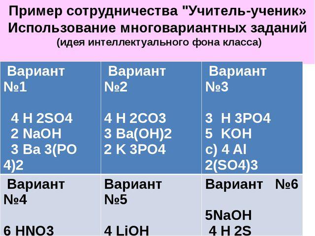 """Пример сотрудничества """"Учитель-ученик» Использование многовариантных заданий..."""