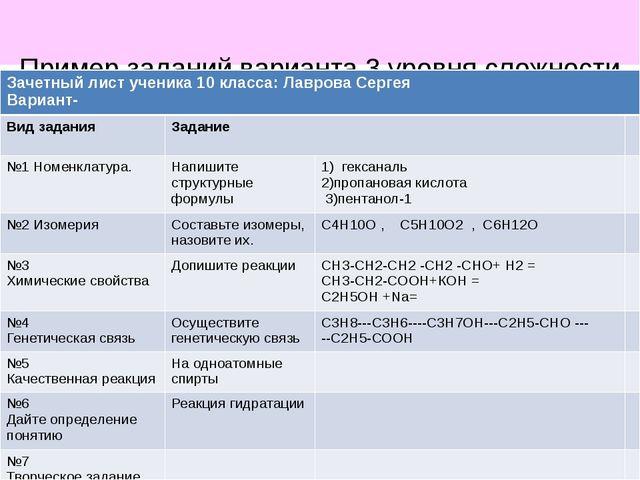 Пример заданий варианта 3 уровня сложности Зачетный лист ученика 10 класса:...