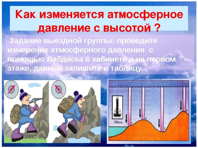 Как изменяется атмосферное давление с высотой ? Задание выездной группы: пров...