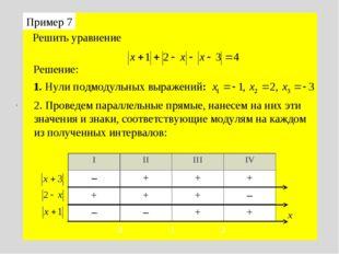 Пример 7 Решение: Решить уравнение 1. Нули подмодульных выражений: 2. Проведе