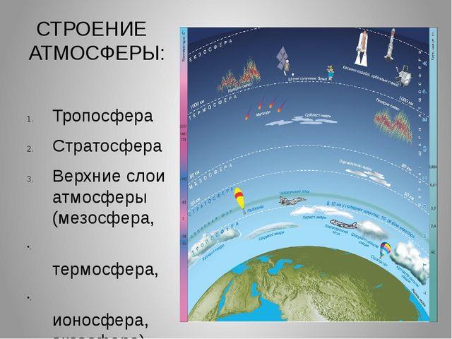 СТРОЕНИЕ АТМОСФЕРЫ: Тропосфера Стратосфера Верхние слои атмосферы (мезосфера,...