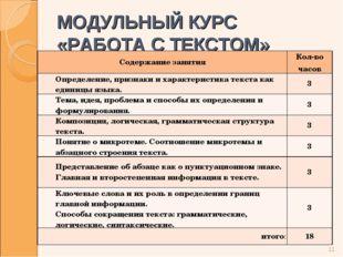 МОДУЛЬНЫЙ КУРС «РАБОТА С ТЕКСТОМ» * Содержание занятияКол-во часов Определен