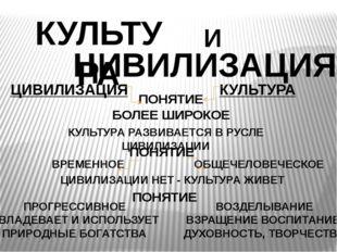 КУЛЬТУРА И ЦИВИЛИЗАЦИЯ ЦИВИЛИЗАЦИЯ КУЛЬТУРА ПОНЯТИЕ БОЛЕЕ ШИРОКОЕ КУЛЬТУРА РА