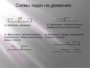 Cхемы задач на движение. 1). Встречное движение. 3). Движение в противоположн