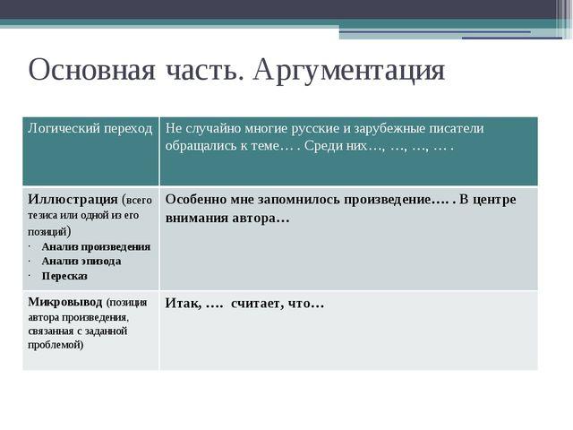 Основная часть. Аргументация Логический переход Не случайно многие русские и...