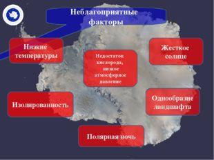 Неблагоприятные факторы Низкие температуры Недостаток кислорода, низкое атмо
