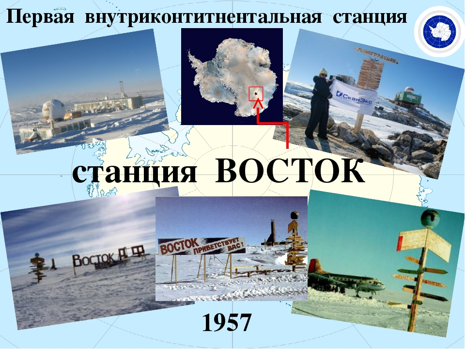 станция ВОСТОК 1957 Первая внутриконтитнентальная станция
