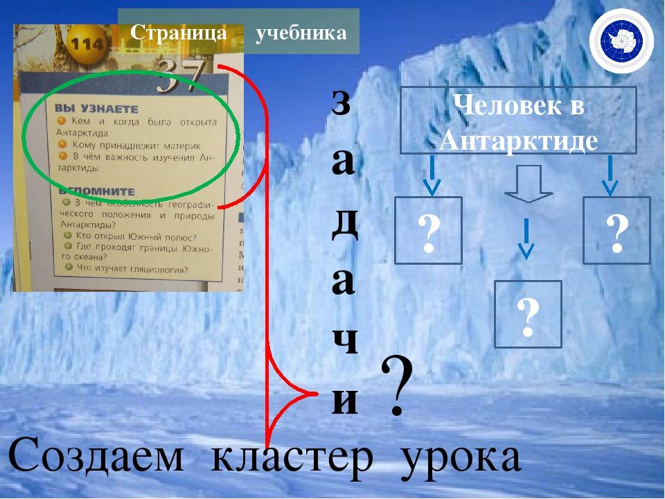 Страница учебника задачи ? Человек в Антарктиде ? ? ? Создаем кластер урока