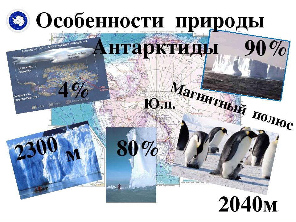 Особенности природы Антарктиды 90% 80% 4% 2040м 2300 м Ю.п. Магнитный полюс