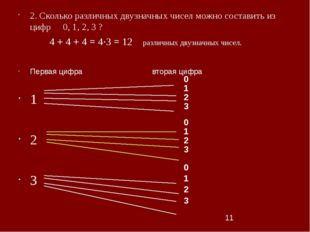 2. Сколько различных двузначных чисел можно составить из цифр 0, 1, 2, 3 ? 4