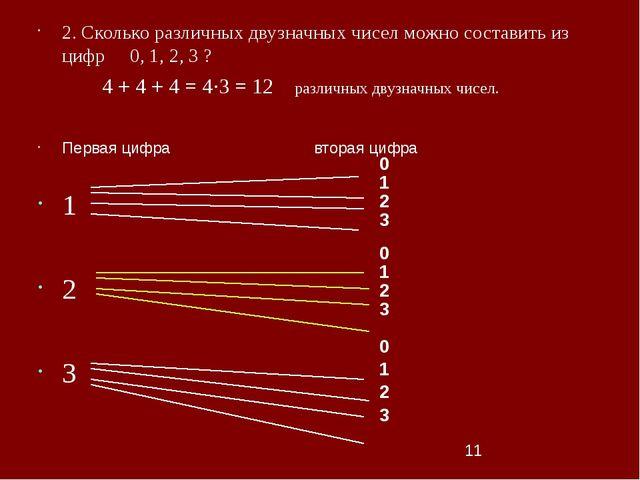2. Сколько различных двузначных чисел можно составить из цифр 0, 1, 2, 3 ? 4...