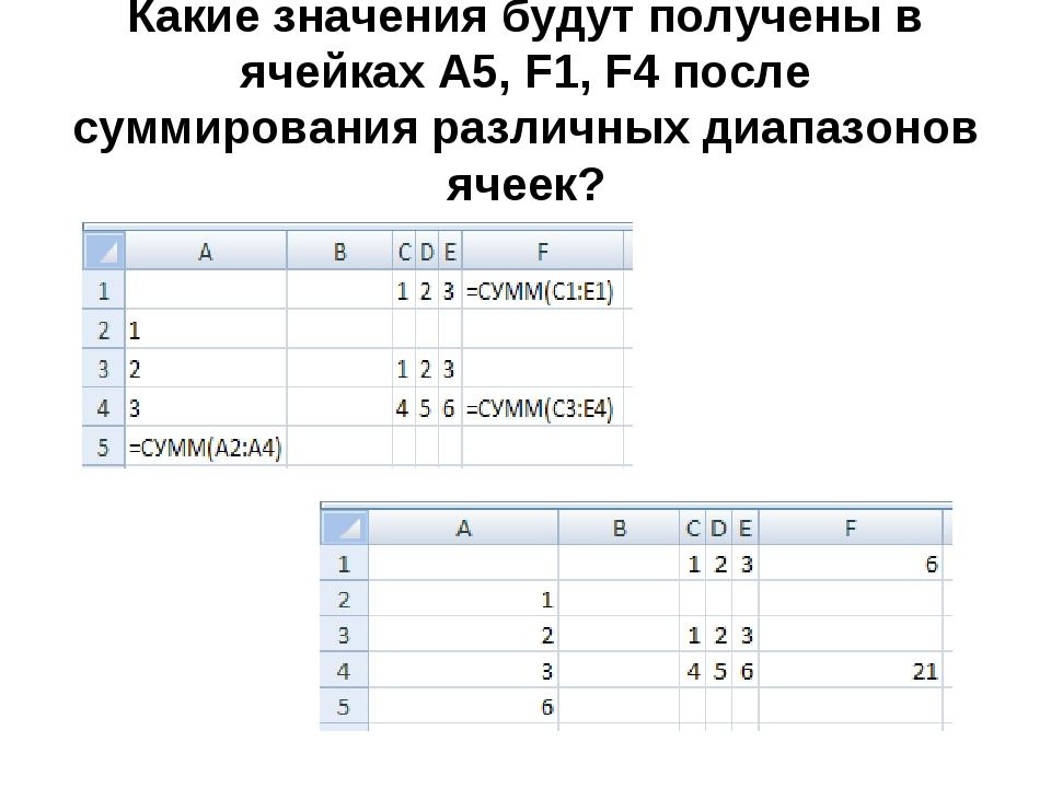Какие значения будут получены в ячейках A5, F1, F4 после суммирования различн...