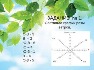 ЗАДАНИЕ № 1. Составьте график розы ветров. С – 5 С-В - 3 В – 2 Ю-В - 5 Ю – 4