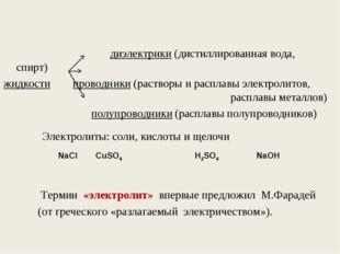 диэлектрики (дистиллированная вода, спирт) жидкости проводники (растворы и р