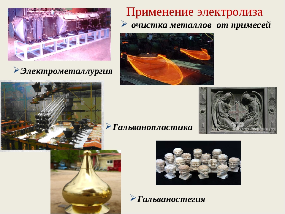 Применение электролиза очистка металлов от примесей Гальванопластика Гальвано...