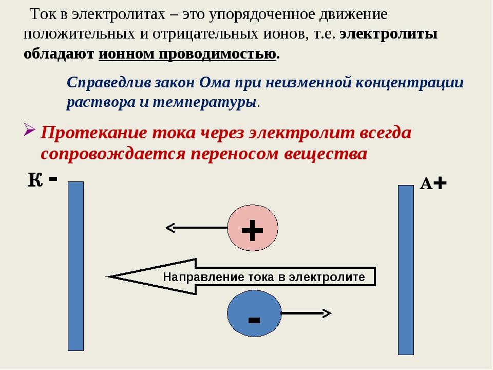Ток в электролитах – это упорядоченное движение положительных и отрицательны...