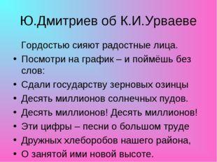 Ю.Дмитриев об К.И.Урваеве Гордостью сияют радостные лица. Посмотри на график