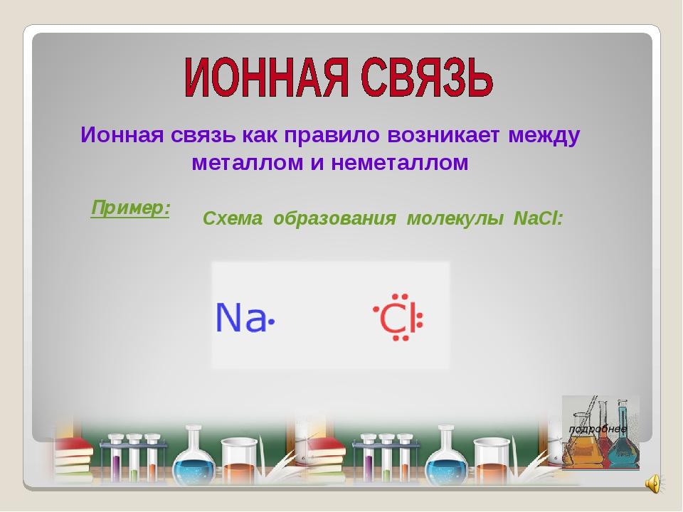 Ионная связь как правило возникает между металлом и неметаллом Пример: Схема...