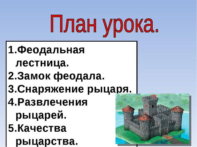 Феодальная лестница. Замок феодала. Снаряжение рыцаря. Развлечения рыцарей. К...