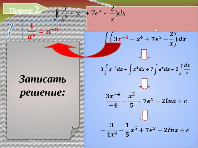 Пример 2. Проверить решение  Записать решение: