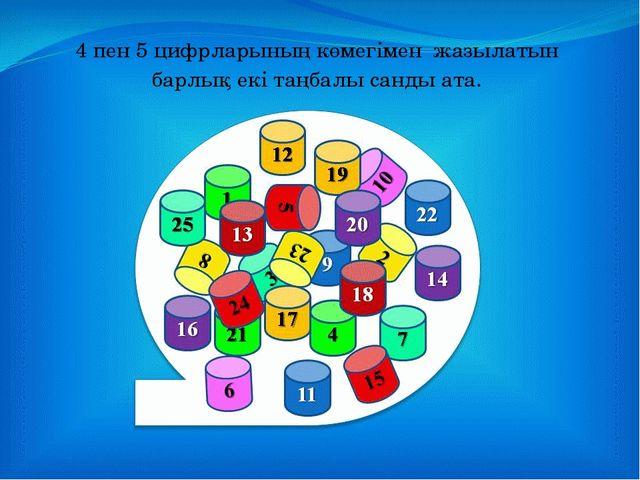 4 пен 5 цифрларының көмегімен жазылатын барлық екі таңбалы санды ата.