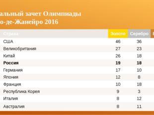 Медальный зачет Олимпиады в Рио-де-Жанейро 2016 № Страна Золото Серебро Бронз