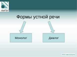 Формы устной речи Монолог Диалог