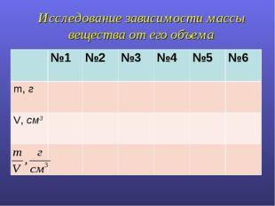 Исследование зависимости массы вещества от его объема №1№2 №3 №4 №5 №6