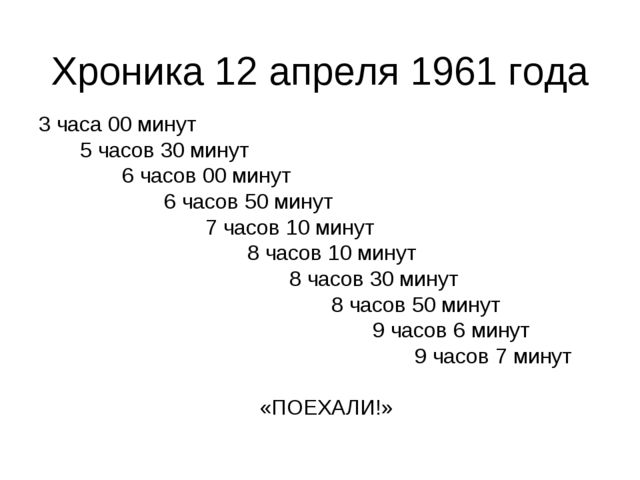 Хроника 12 апреля 1961 года 3 часа 00 минут  5 часов 30 минут 6 часов 00 мин...