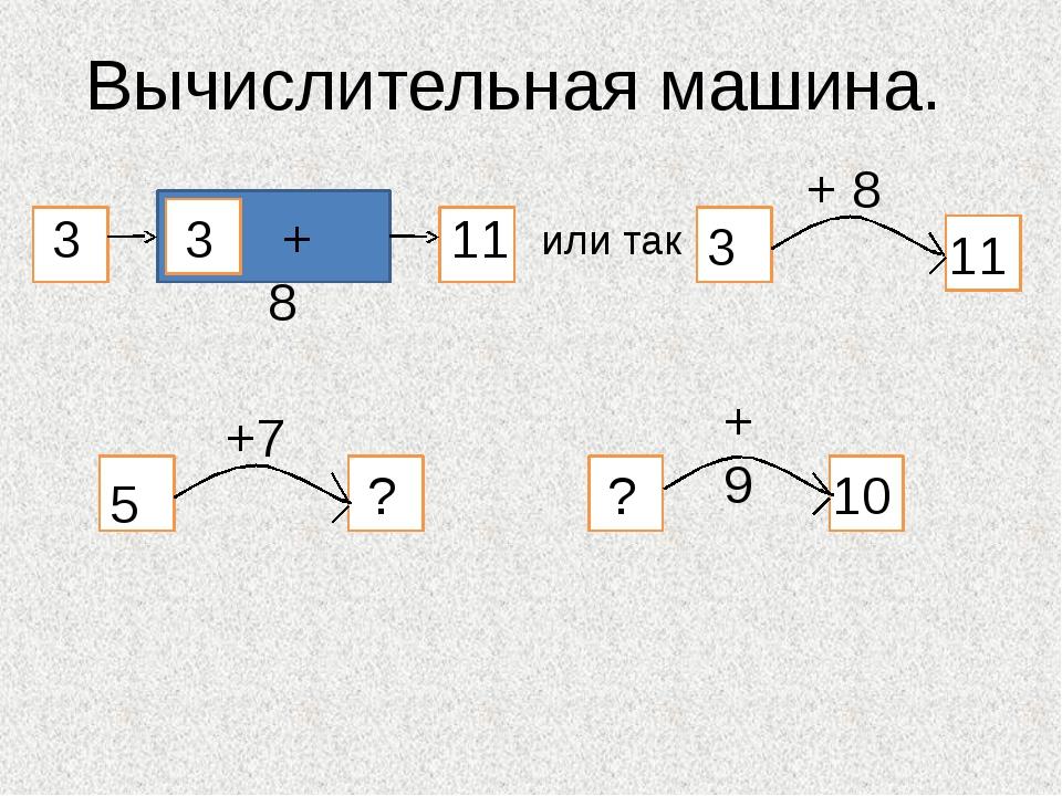 Вычислительная машина. 3 3 + 8 11 3 11 или так 5 ? ? 10 +7 +9 + 8