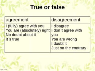 True or false agreement disagreement I (fully)agree with you You are (absolut