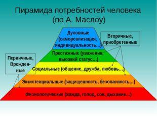 Пирамида потребностей человека (по А. Маслоу) Первичные, Врожден-ные Вторичны
